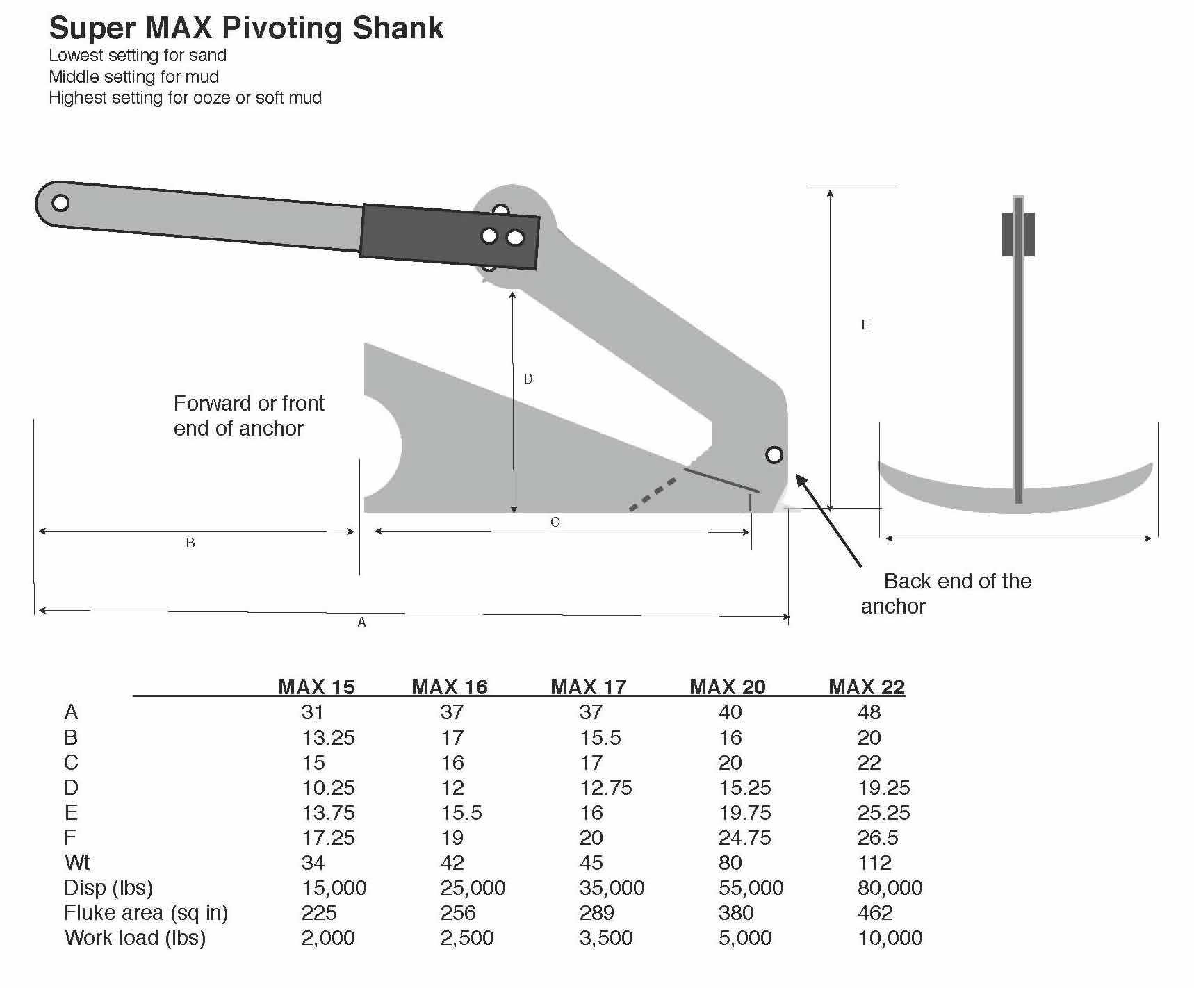 Super Max Pivot Anchor Spec Sheet