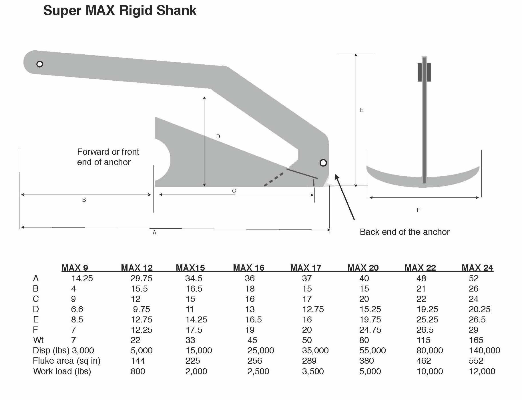 Super Max Rigid Anchor