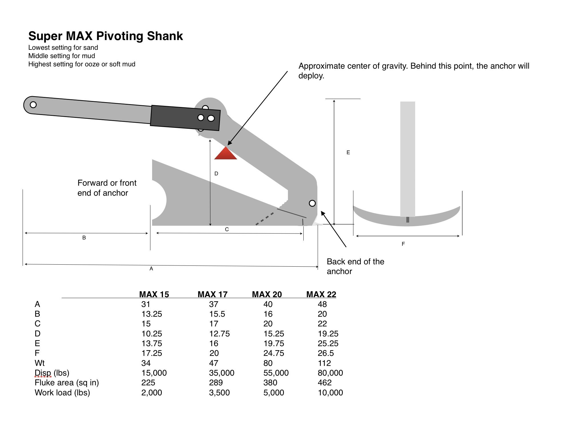 Super Max Pivot Anchor Spec Sheet